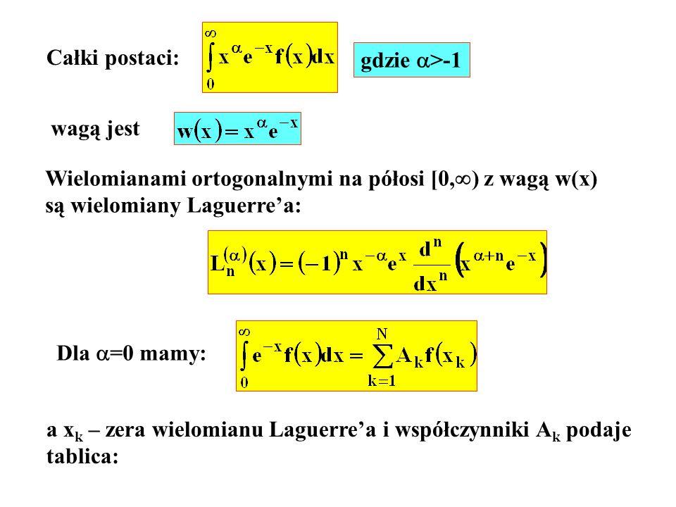 Całki postaci: gdzie >-1. wagą jest. Wielomianami ortogonalnymi na półosi [0,) z wagą w(x) są wielomiany Laguerre'a: